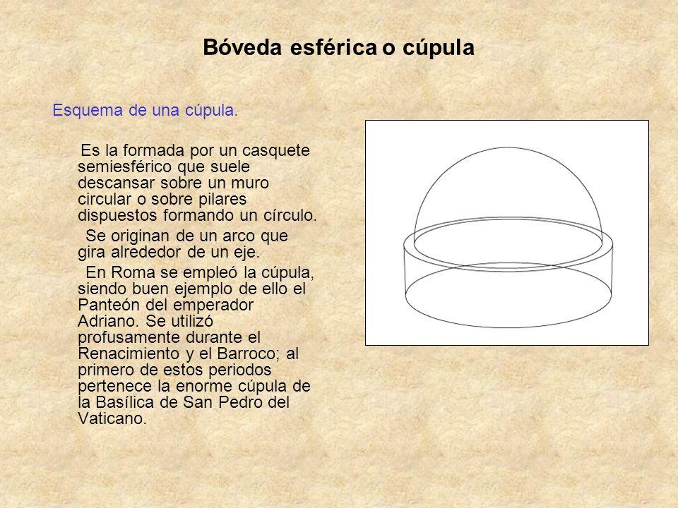 Bóveda esférica o cúpula