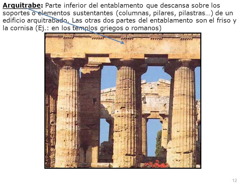 Arquitrabe: Parte inferior del entablamento que descansa sobre los soportes o elementos sustentantes (columnas, pilares, pilastras…) de un edificio arquitrabado.