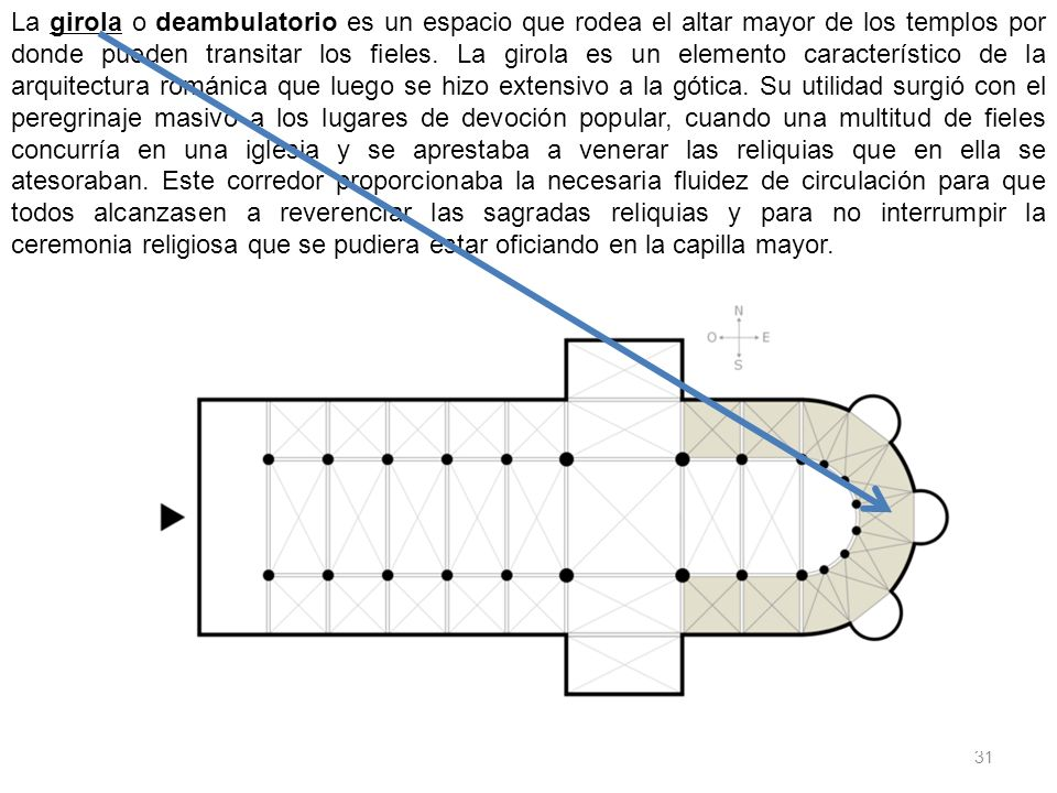 La girola o deambulatorio es un espacio que rodea el altar mayor de los templos por donde pueden transitar los fieles.
