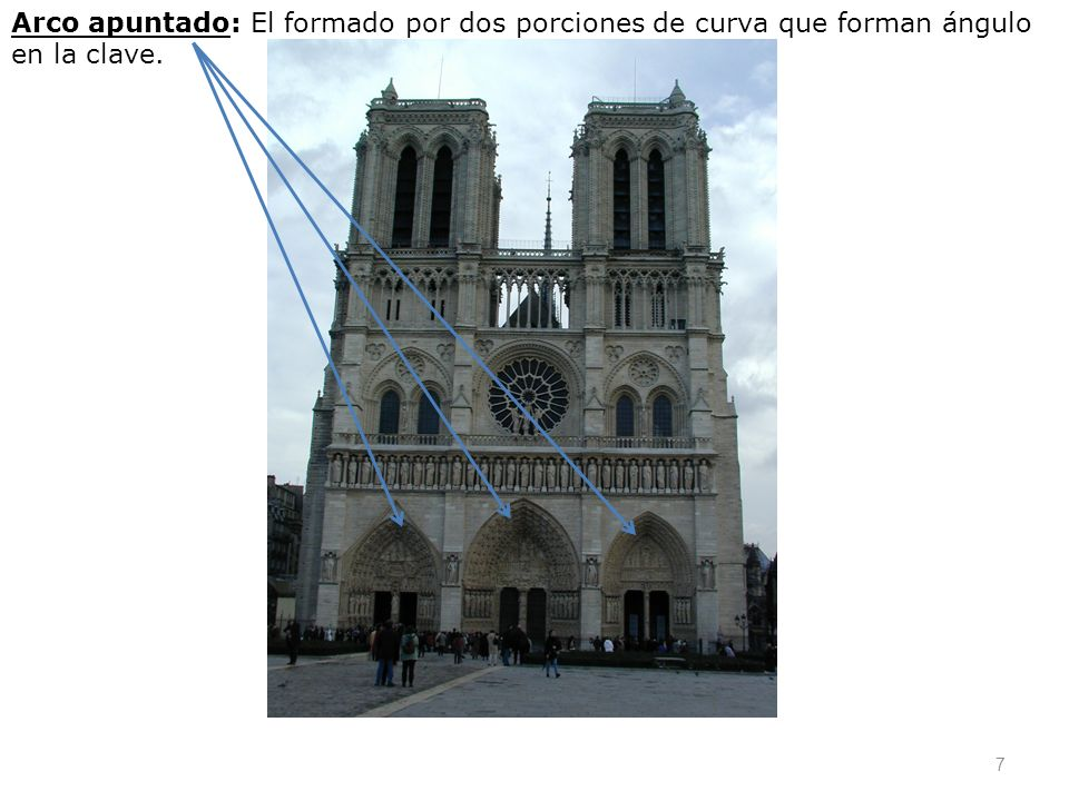Arco apuntado: El formado por dos porciones de curva que forman ángulo en la clave.
