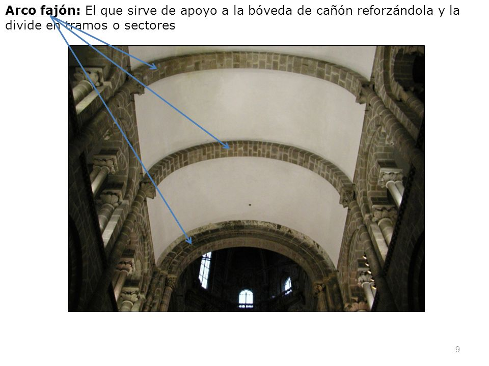 Arco fajón: El que sirve de apoyo a la bóveda de cañón reforzándola y la divide en tramos o sectores