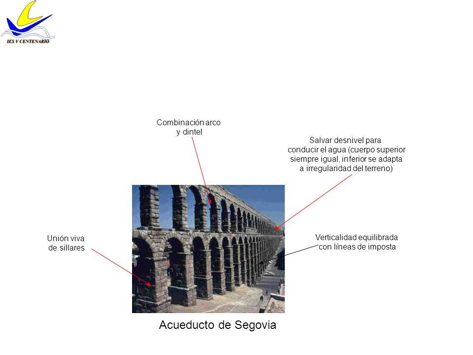 Acueducto de Segovia Combinación arco y dintel Salvar desnivel para