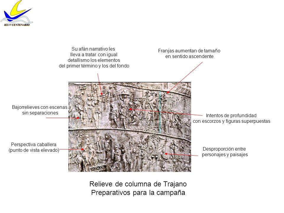 Relieve de columna de Trajano Preparativos para la campaña