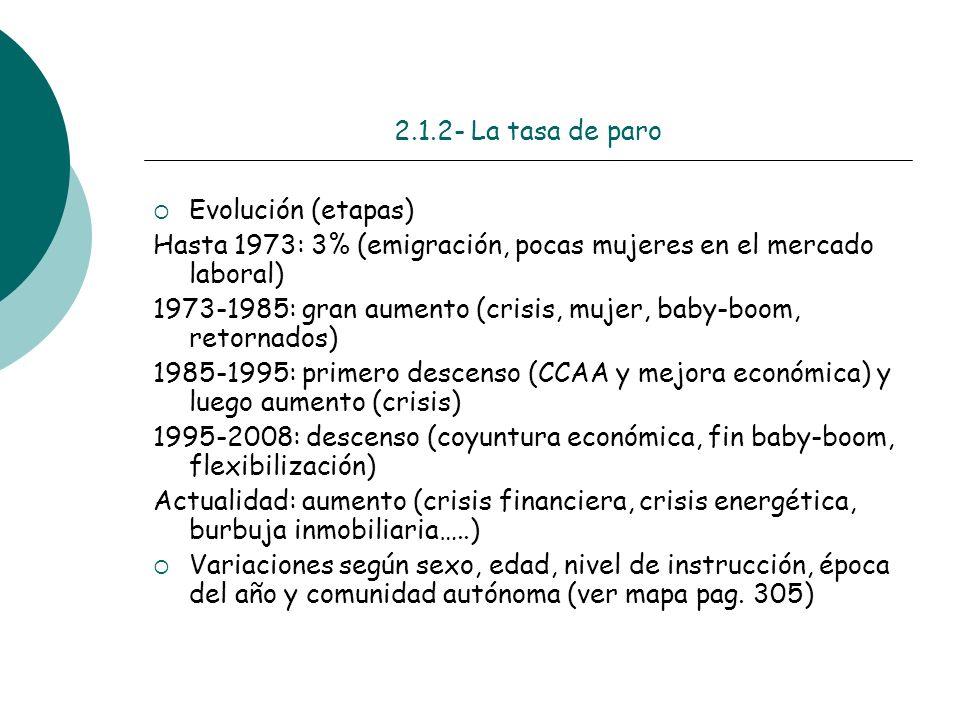 2.1.2- La tasa de paroEvolución (etapas) Hasta 1973: 3% (emigración, pocas mujeres en el mercado laboral)