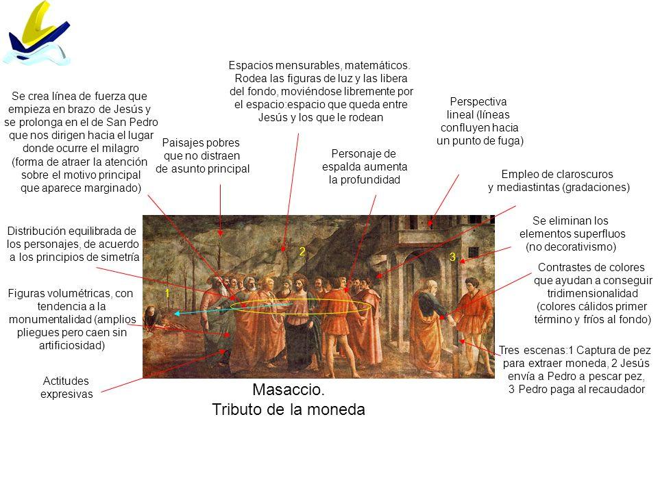 Masaccio. Tributo de la moneda Espacios mensurables, matemáticos.