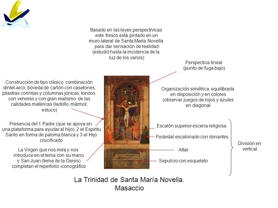 La Trinidad de Santa María Novella. Masaccio