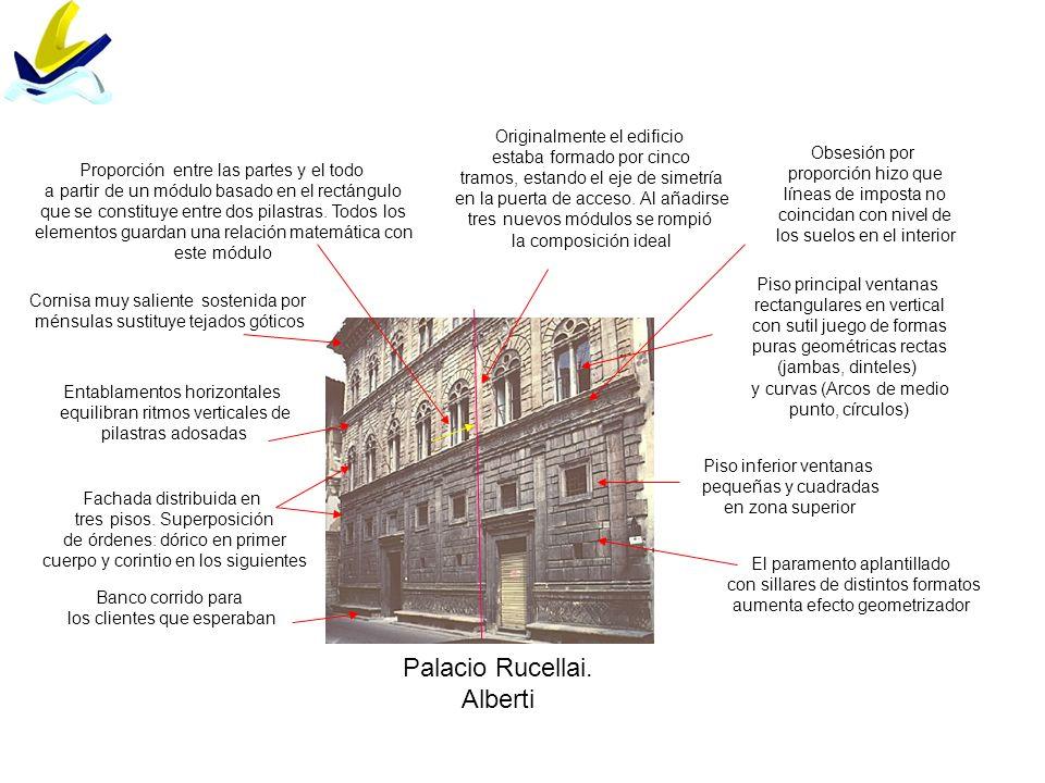 Palacio Rucellai. Alberti Originalmente el edificio