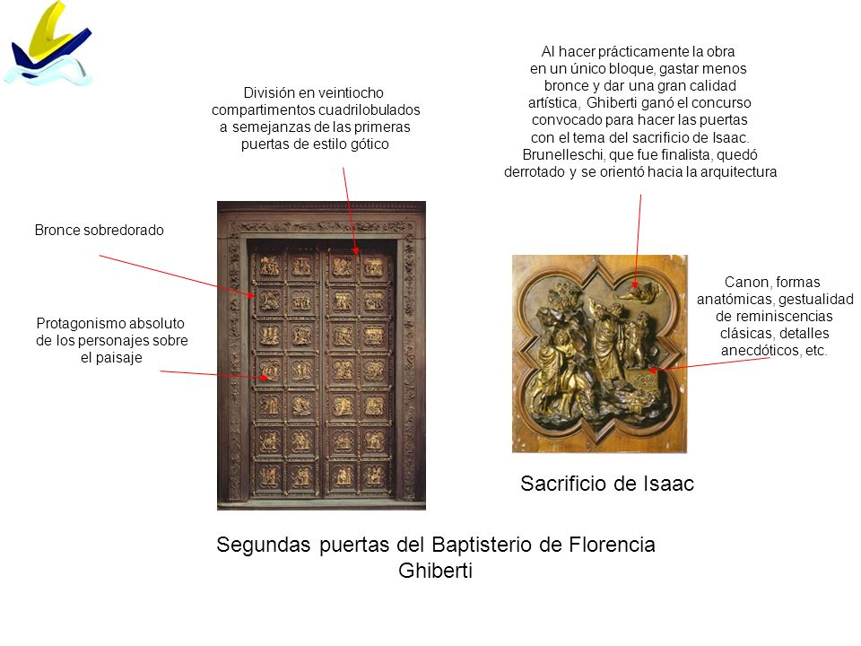 Segundas puertas del Baptisterio de Florencia Ghiberti