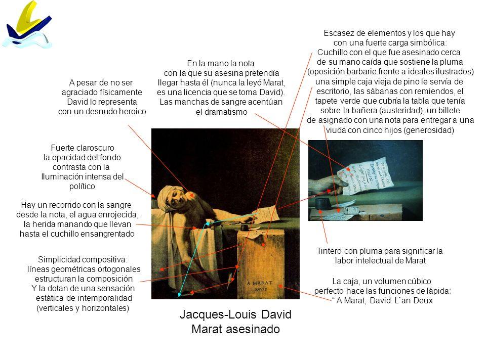 Jacques-Louis David Marat asesinado Escasez de elementos y los que hay