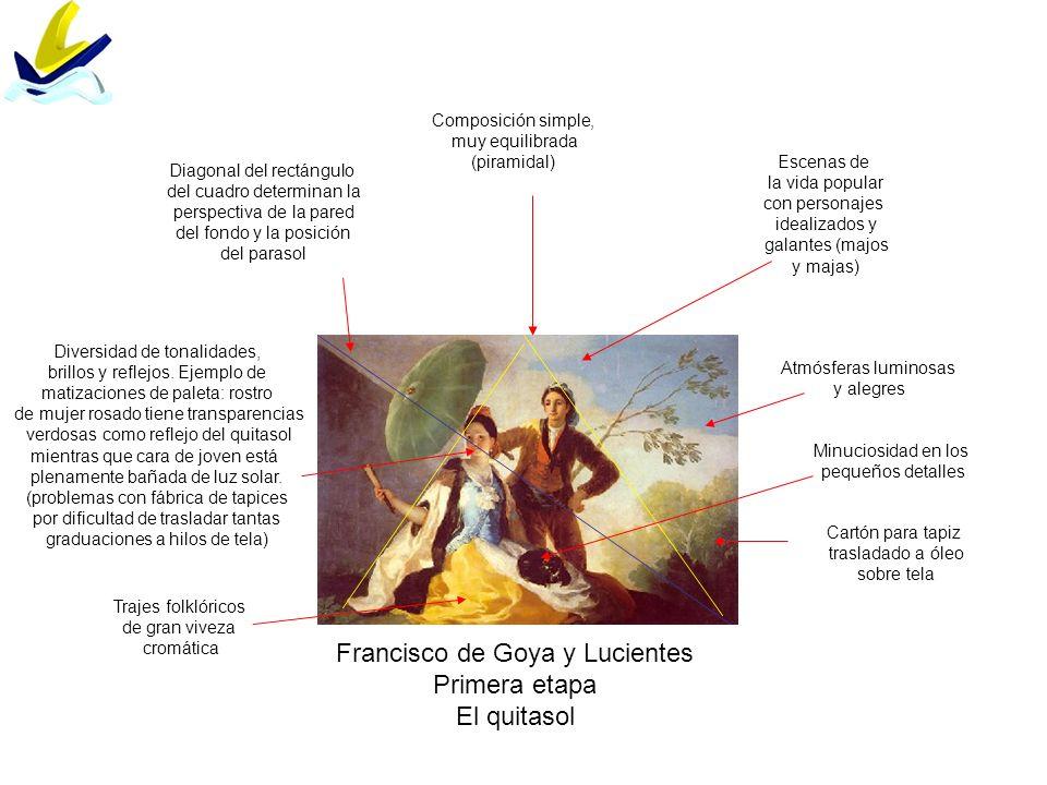 Francisco de Goya y Lucientes Primera etapa El quitasol