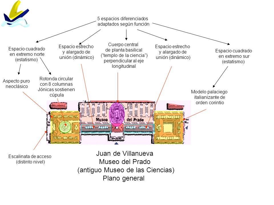 (antiguo Museo de las Ciencias) Plano general