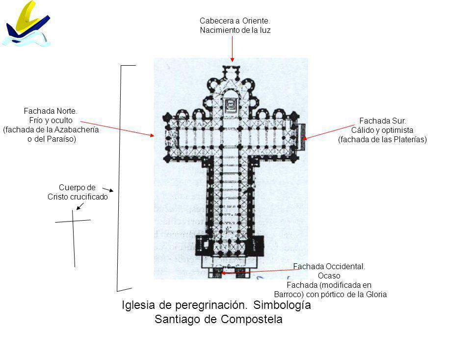 Iglesia de peregrinación. Simbología Santiago de Compostela