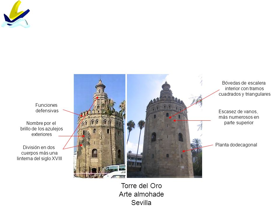 Torre del Oro Arte almohade Sevilla Bóvedas de escalera
