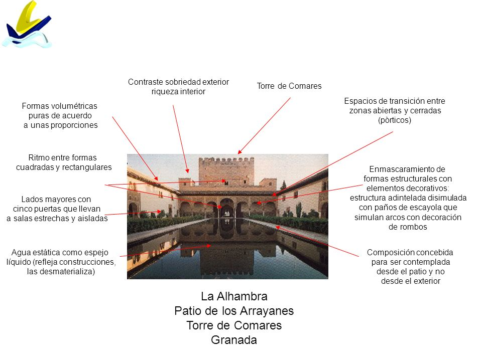 La Alhambra Patio de los Arrayanes Torre de Comares Granada