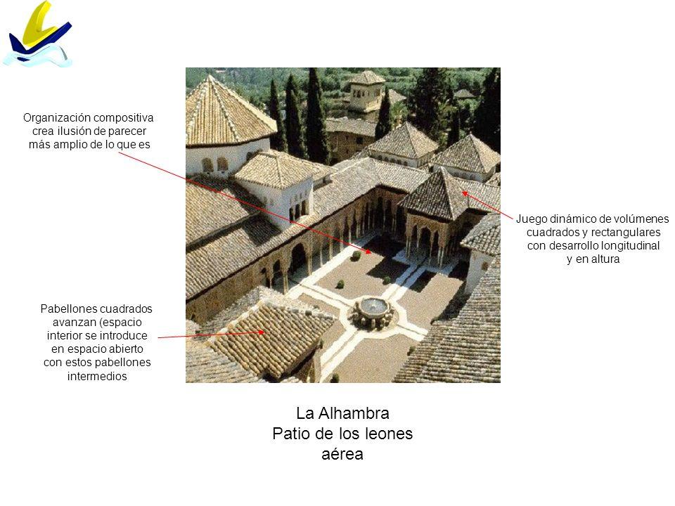 La Alhambra Patio de los leones aérea Organización compositiva
