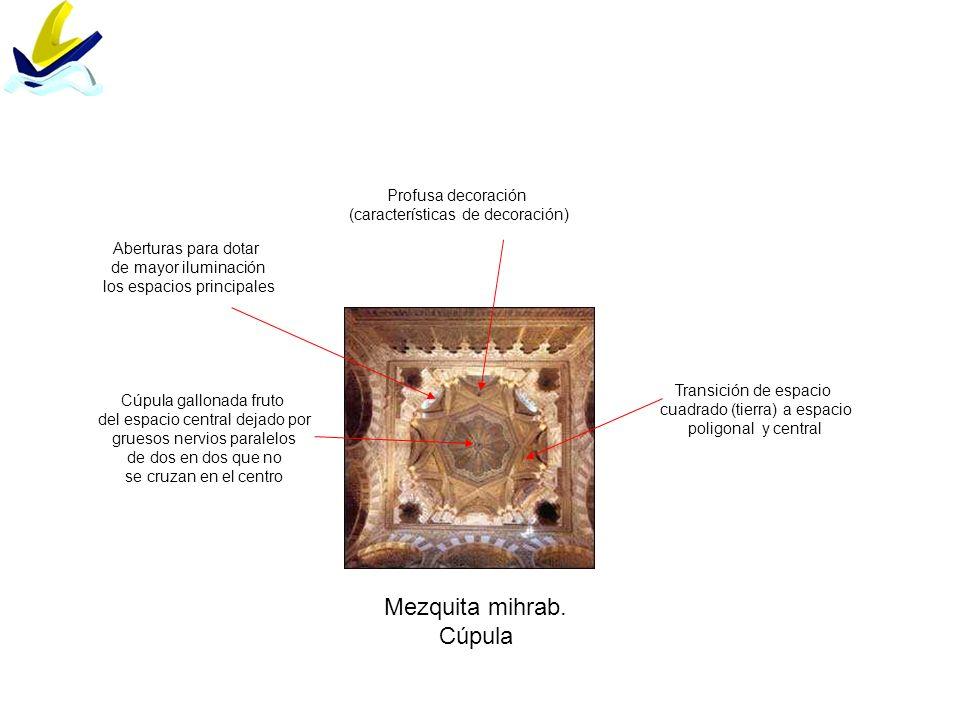 Mezquita mihrab. Cúpula Profusa decoración