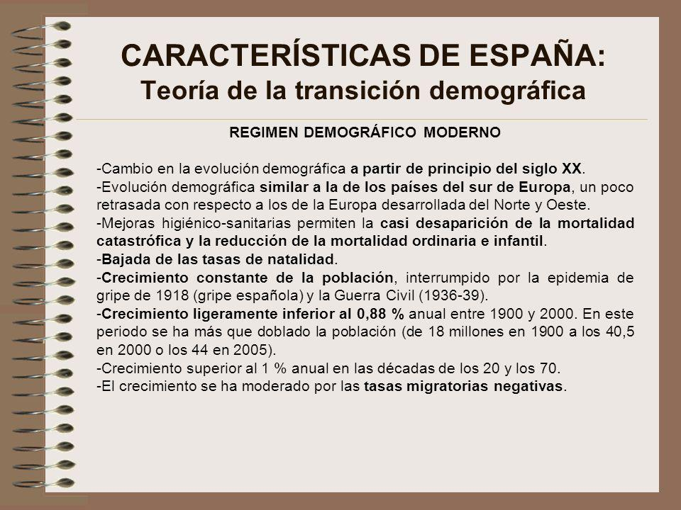 CARACTERÍSTICAS DE ESPAÑA: Teoría de la transición demográfica