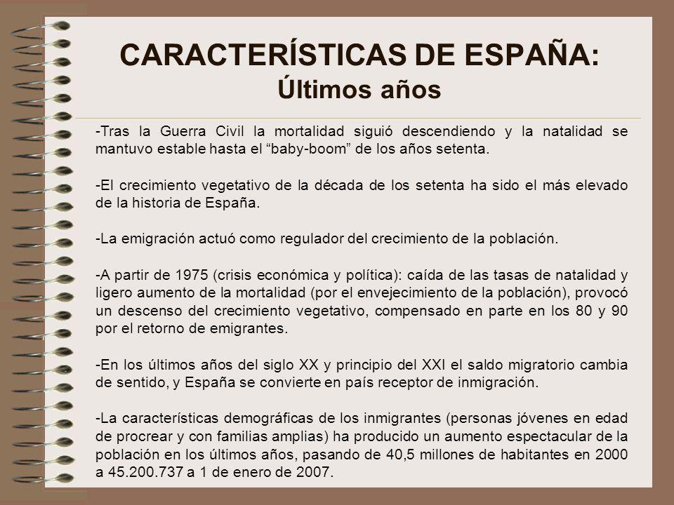 CARACTERÍSTICAS DE ESPAÑA: Últimos años