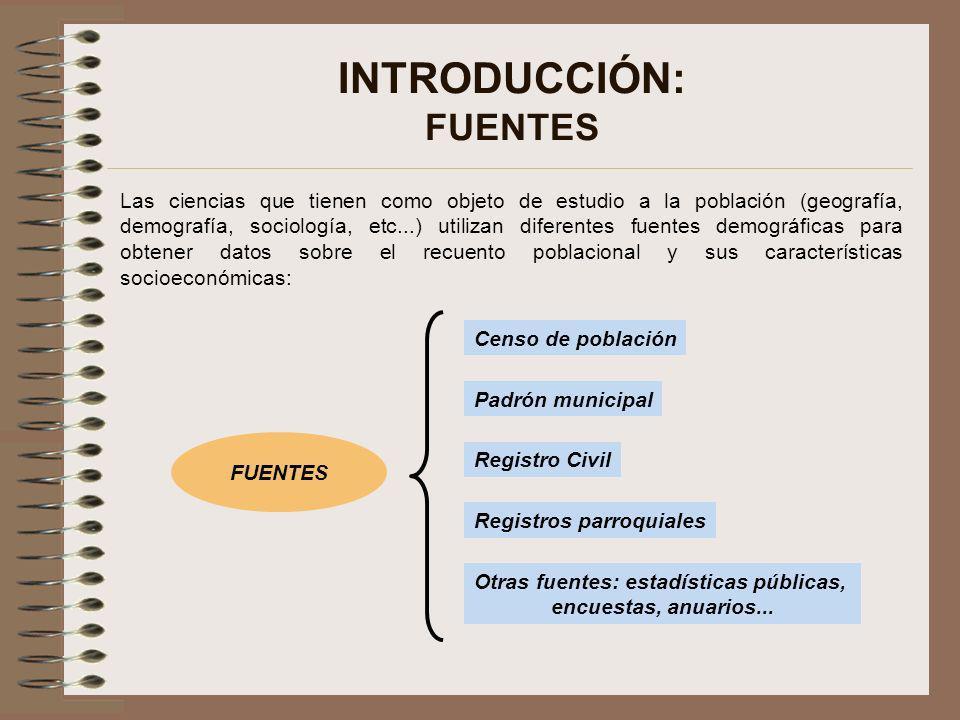 INTRODUCCIÓN: FUENTES