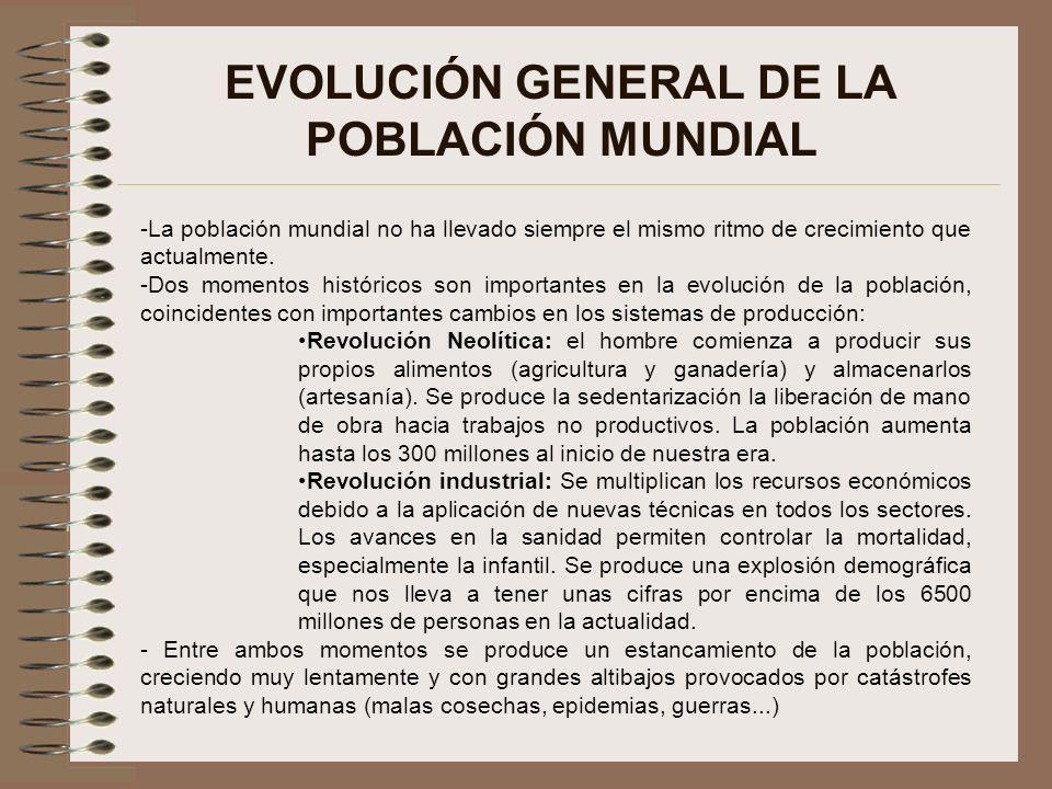 EVOLUCIÓN GENERAL DE LA POBLACIÓN MUNDIAL