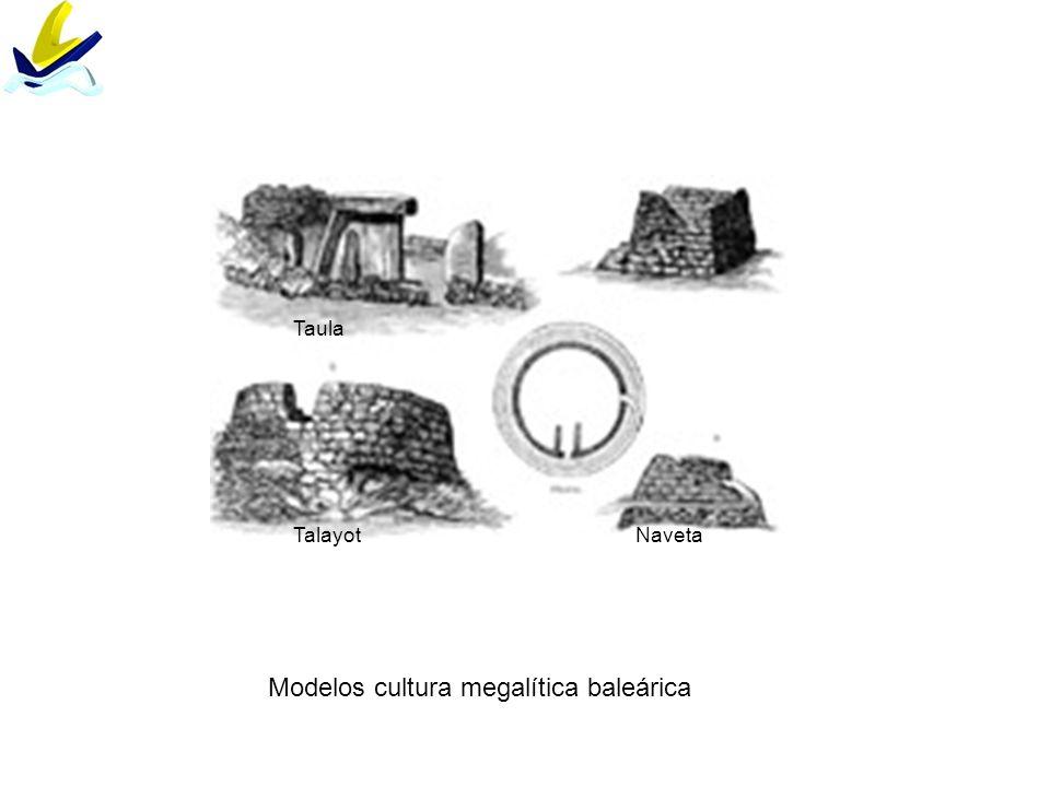 Modelos cultura megalítica baleárica
