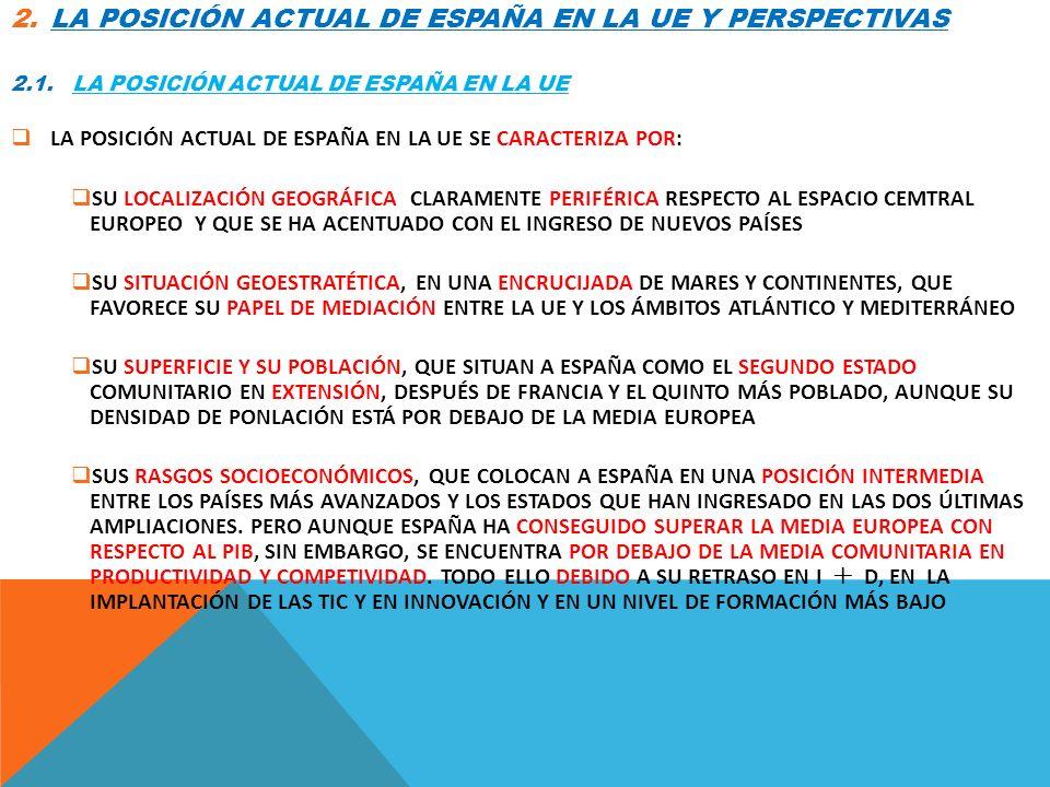 LA POSICIÓN ACTUAL DE ESPAÑA EN LA UE Y PERSPECTIVAS