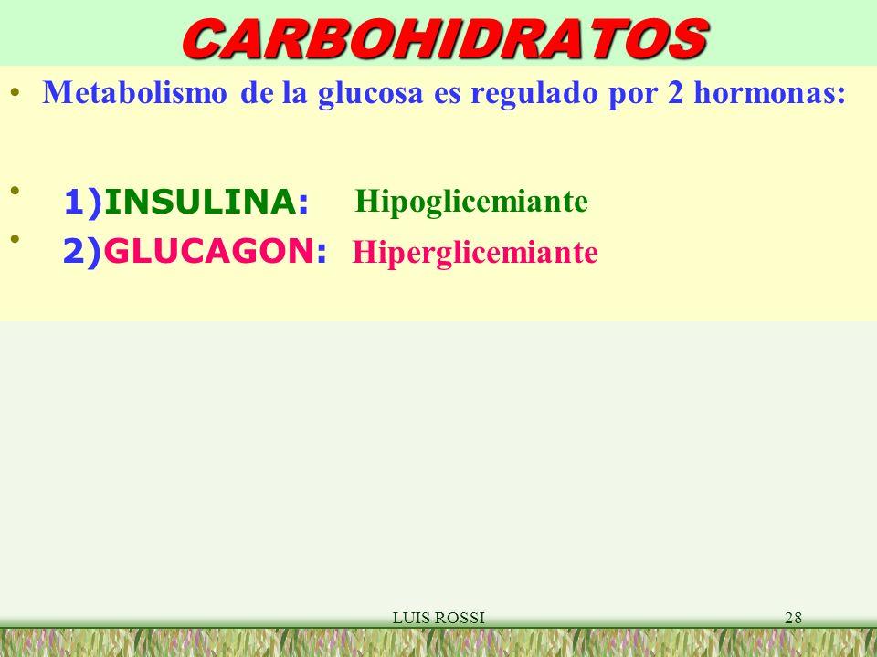 CARBOHIDRATOS Metabolismo de la glucosa es regulado por 2 hormonas: