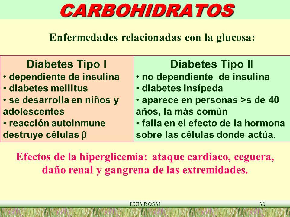 Enfermedades relacionadas con la glucosa: