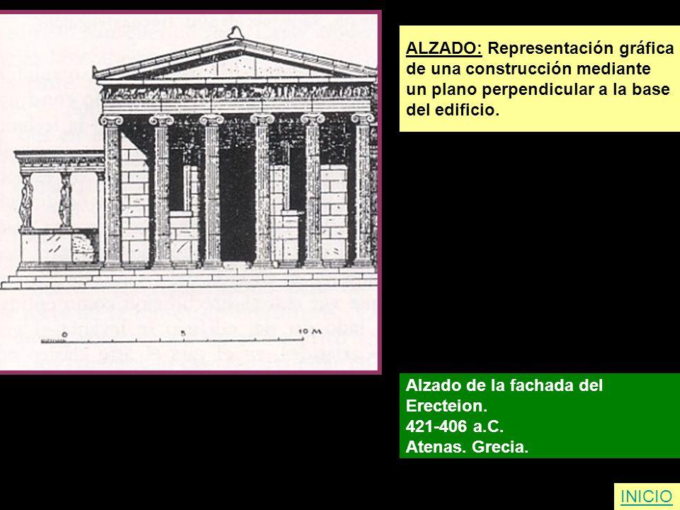 ALZADO: Representación gráfica