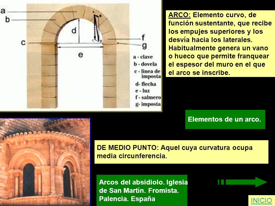 ARCO: Elemento curvo, de