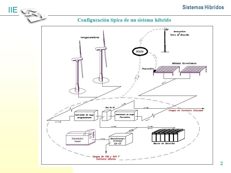 Sistemas Híbridos IIE Configuración típica de un sistema híbrido