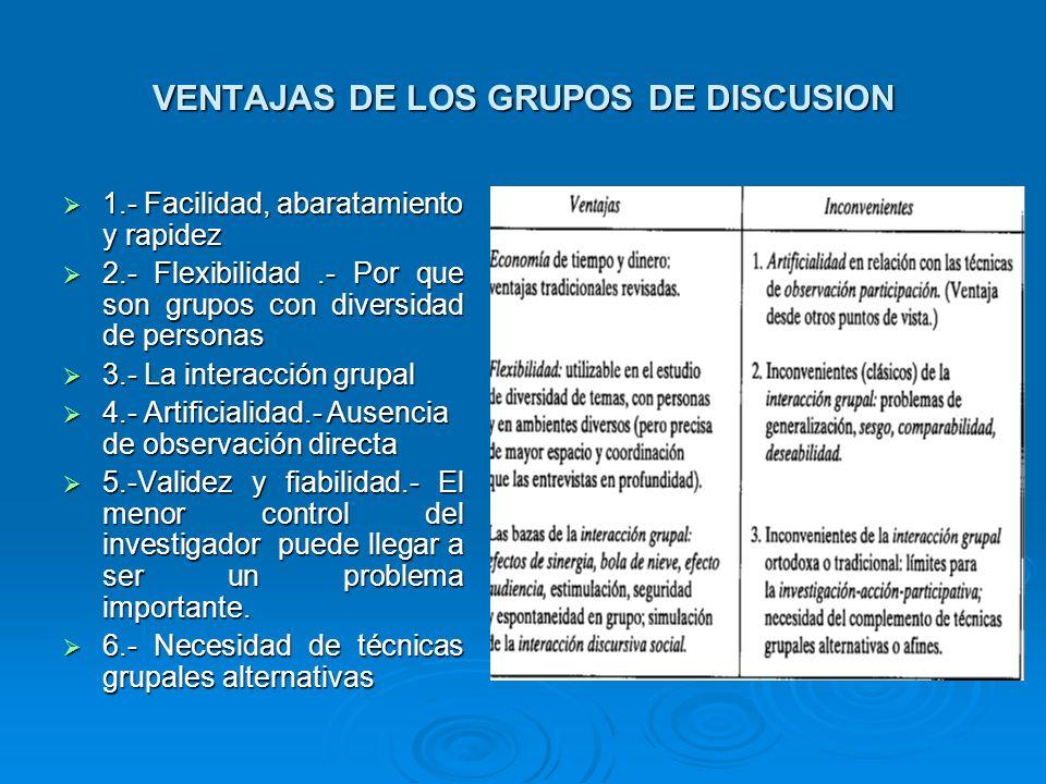 VENTAJAS DE LOS GRUPOS DE DISCUSION