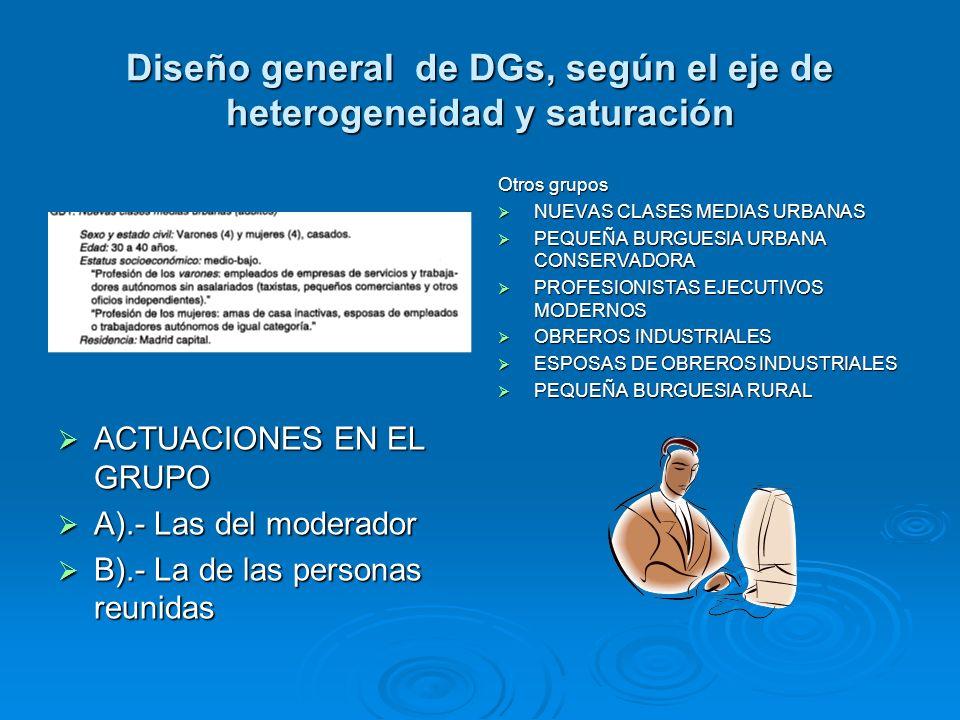 Diseño general de DGs, según el eje de heterogeneidad y saturación