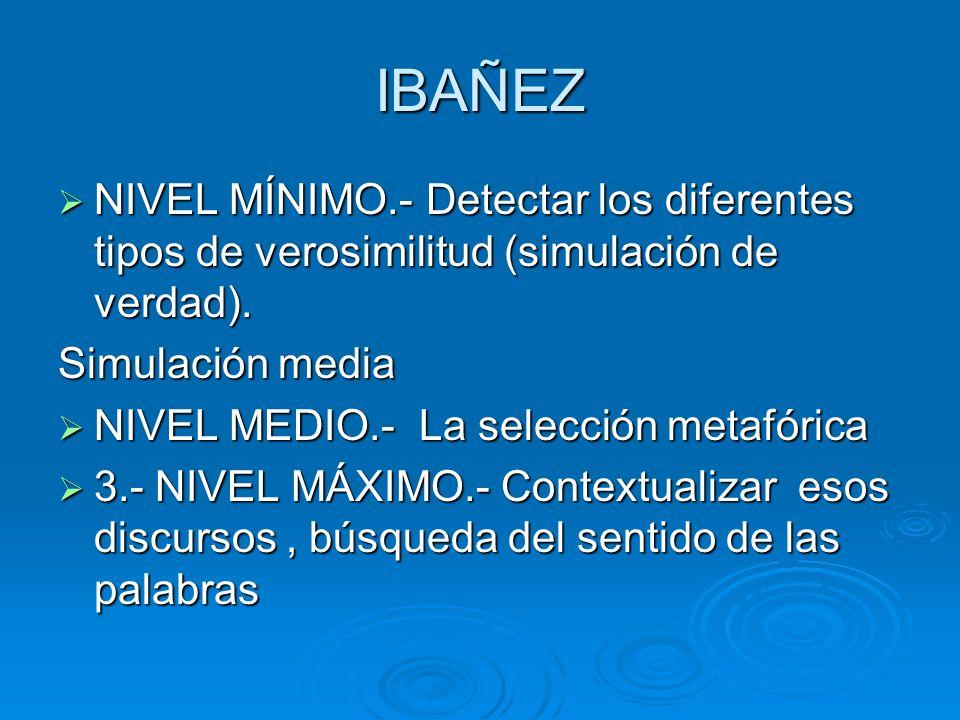 IBAÑEZ NIVEL MÍNIMO.- Detectar los diferentes tipos de verosimilitud (simulación de verdad). Simulación media.