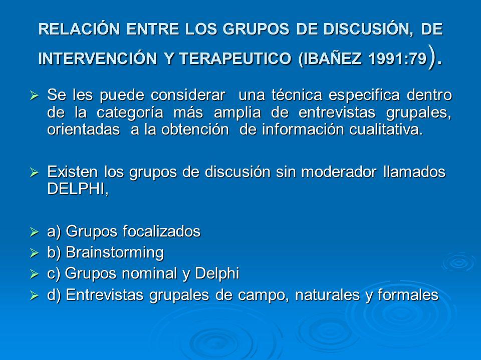 RELACIÓN ENTRE LOS GRUPOS DE DISCUSIÓN, DE INTERVENCIÓN Y TERAPEUTICO (IBAÑEZ 1991:79).