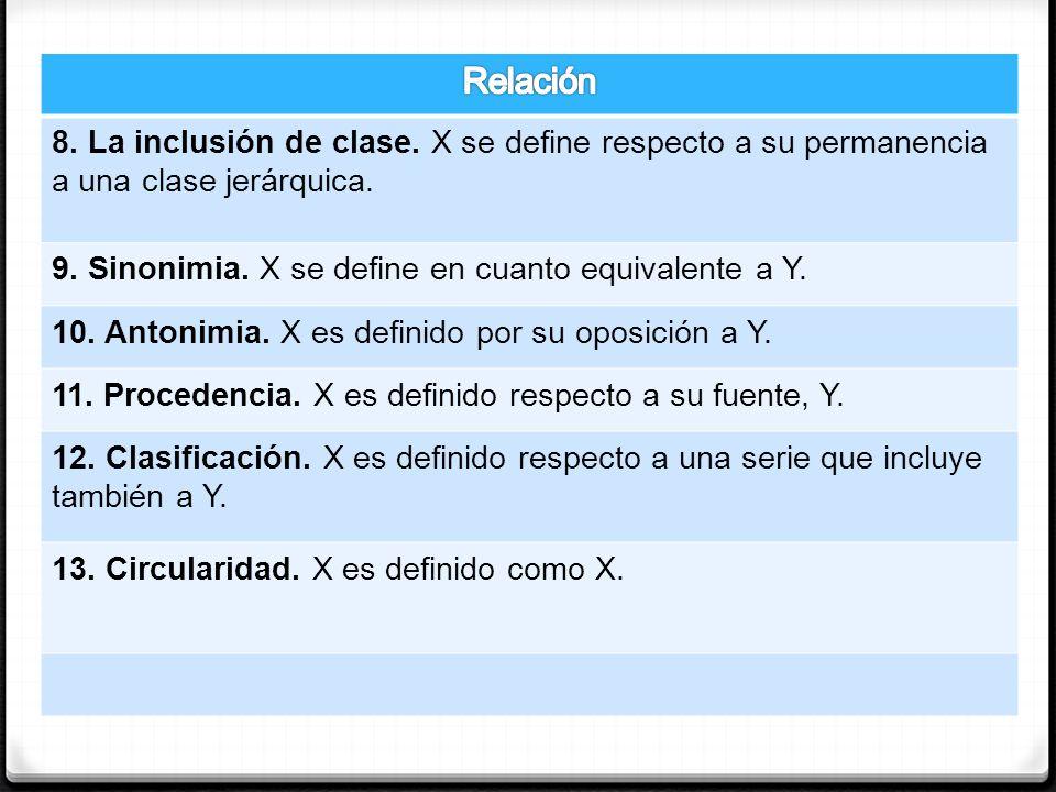Relación8. La inclusión de clase. X se define respecto a su permanencia a una clase jerárquica. 9. Sinonimia. X se define en cuanto equivalente a Y.