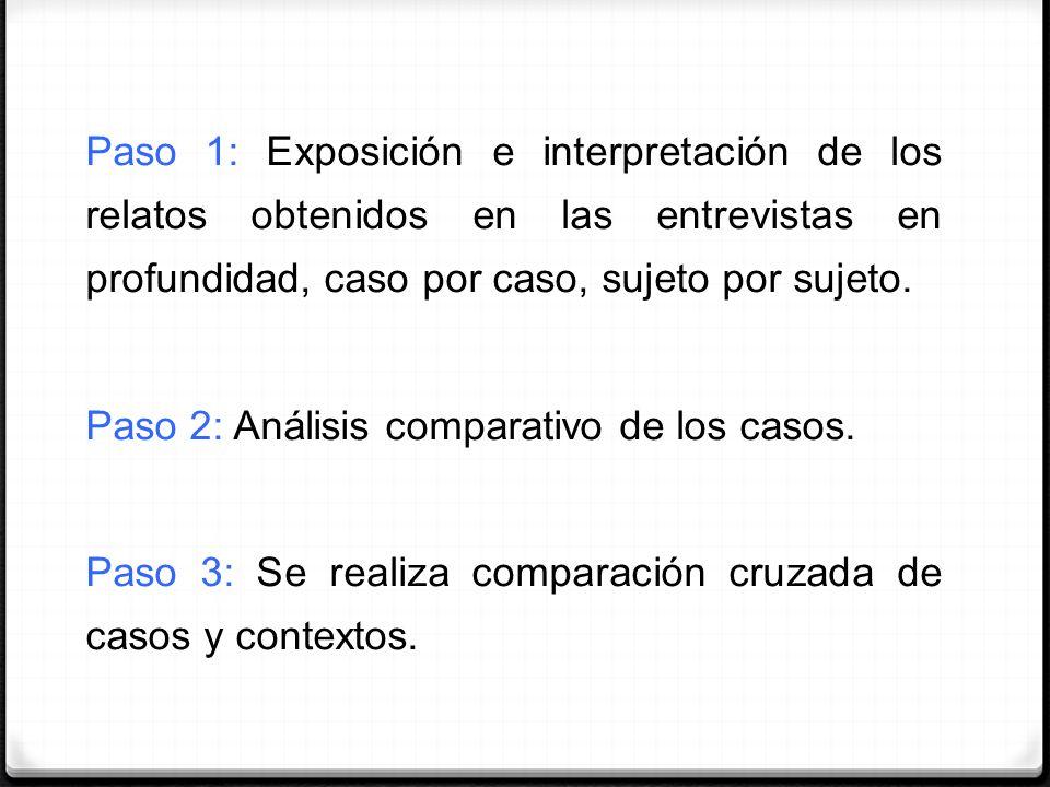 Paso 1: Exposición e interpretación de los relatos obtenidos en las entrevistas en profundidad, caso por caso, sujeto por sujeto.