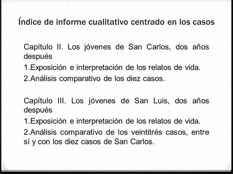 Índice de informe cualitativo centrado en los casos