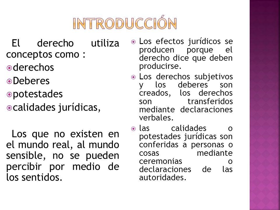 INTRODUCCIÓN El derecho utiliza conceptos como : derechos Deberes