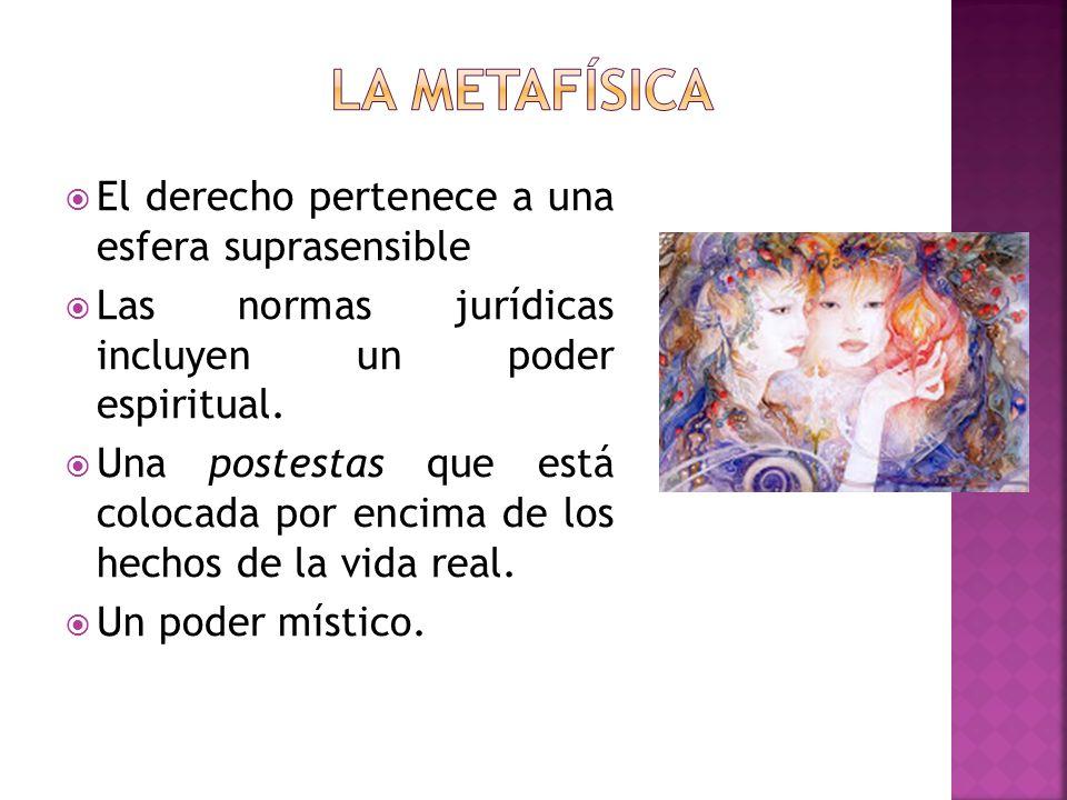la metafísica El derecho pertenece a una esfera suprasensible