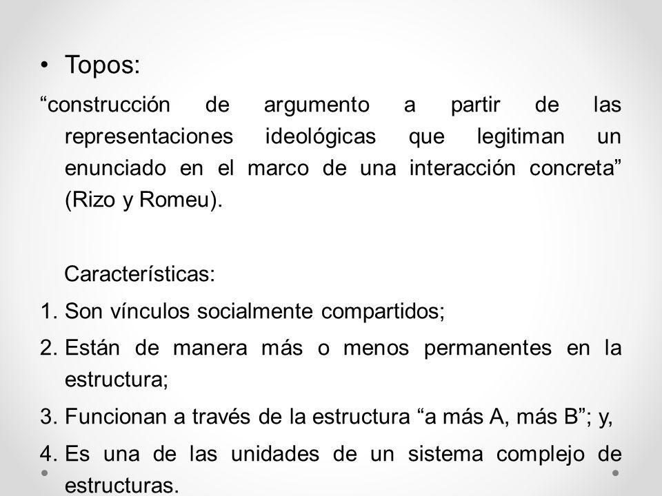 Topos: