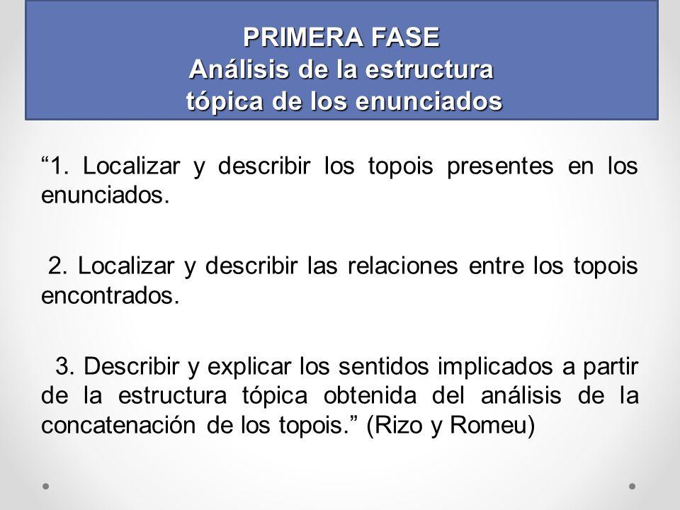 PRIMERA FASE Análisis de la estructura tópica de los enunciados