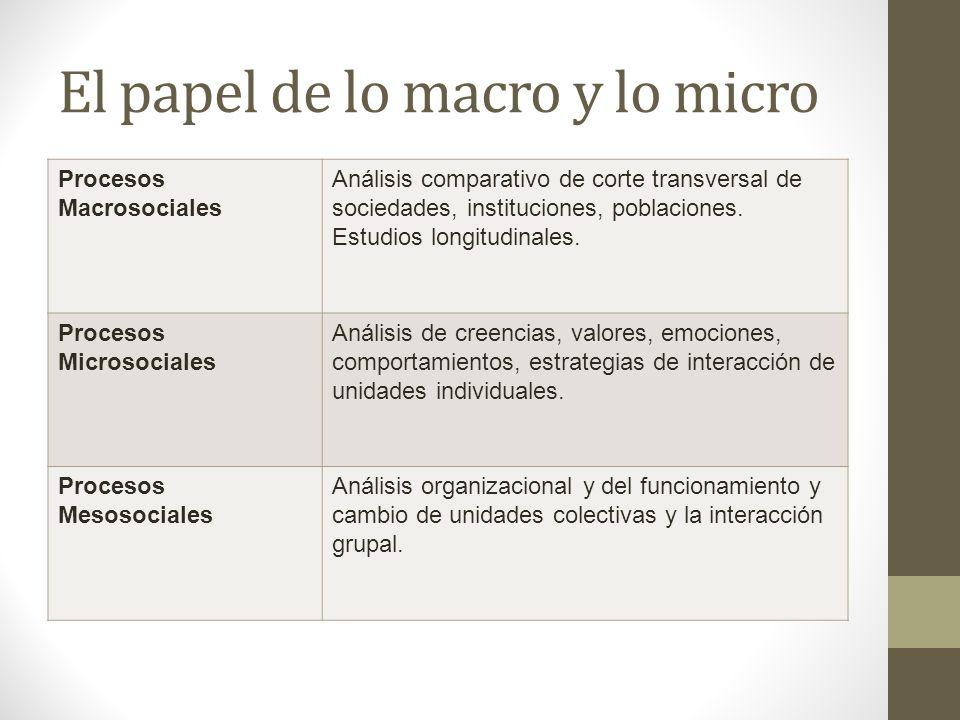 El papel de lo macro y lo micro