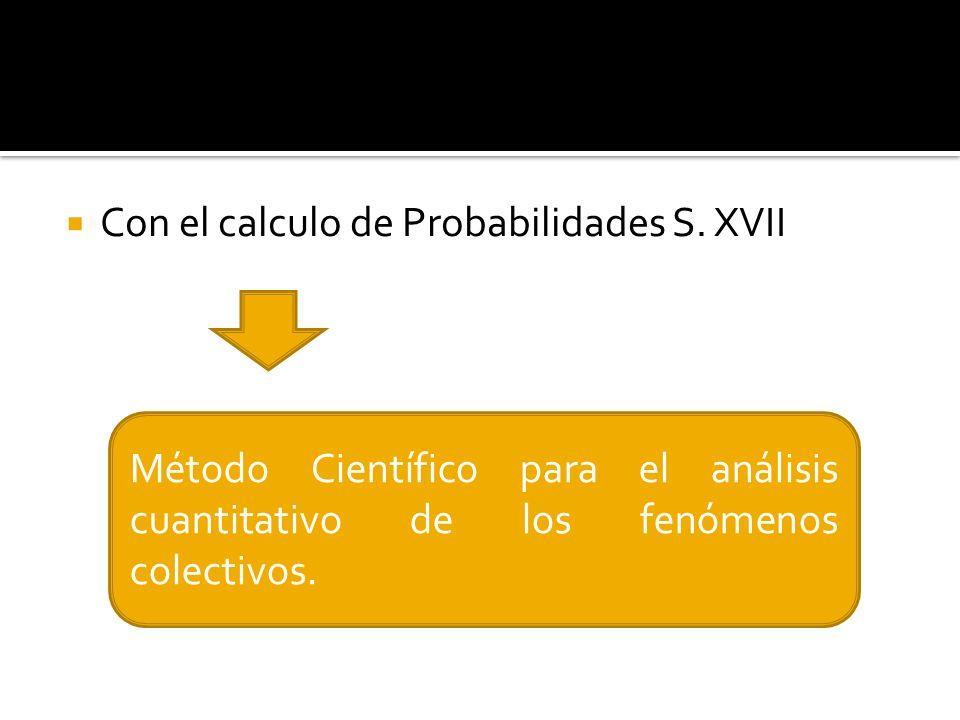 Con el calculo de Probabilidades S. XVII