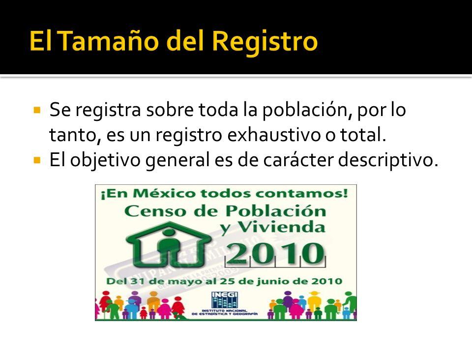 El Tamaño del Registro Se registra sobre toda la población, por lo tanto, es un registro exhaustivo o total.