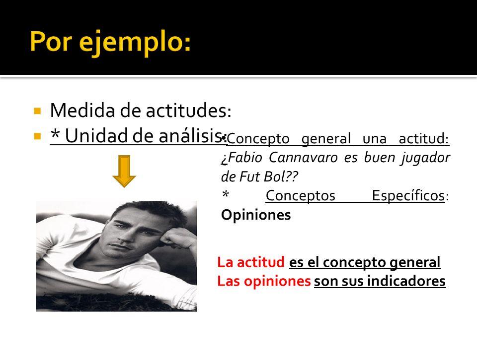 Por ejemplo: Medida de actitudes: * Unidad de análisis:
