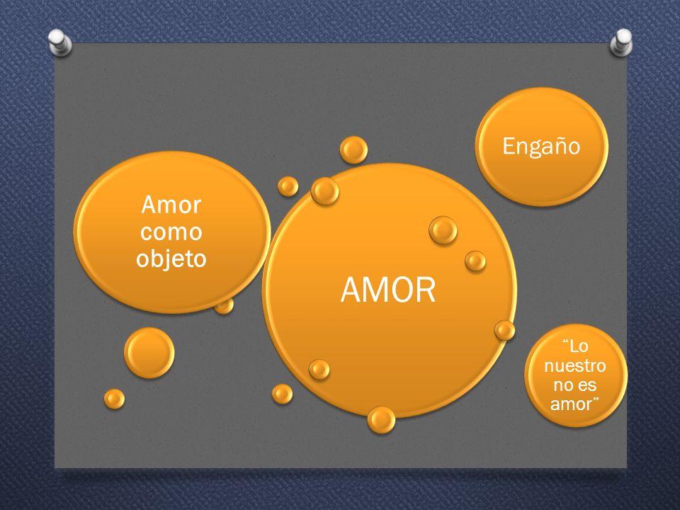 AMOR Amor como objeto Engaño Lo nuestro no es amor