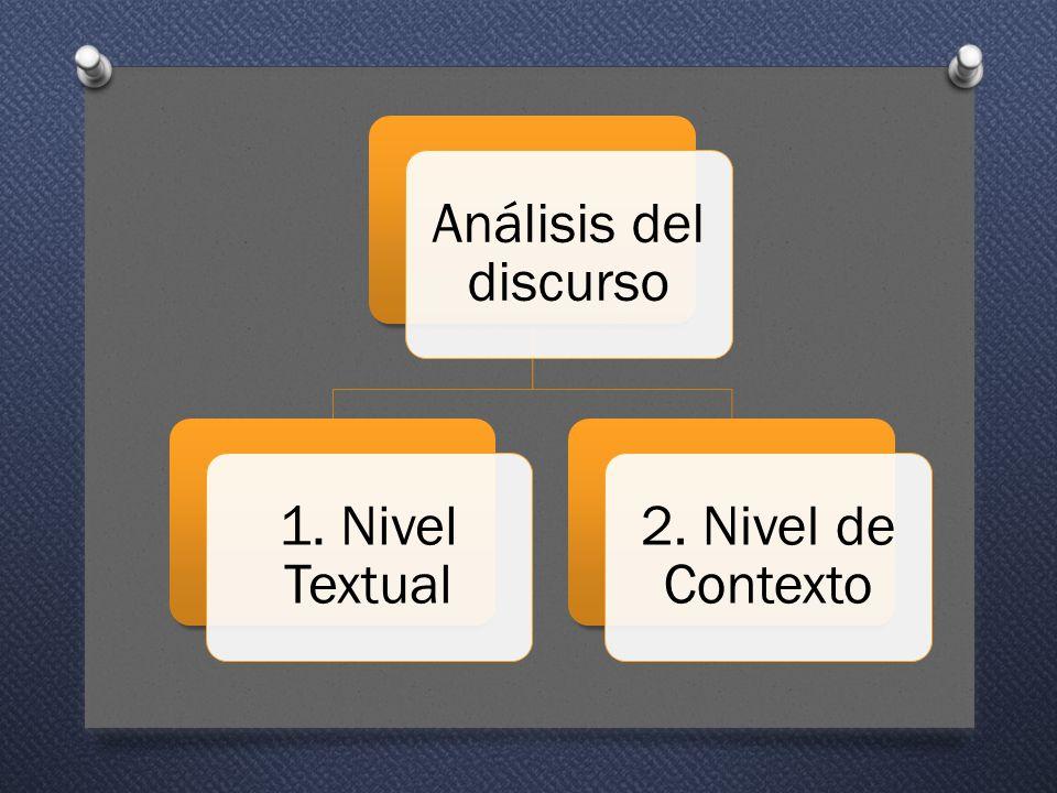 Análisis del discurso 1. Nivel Textual 2. Nivel de Contexto