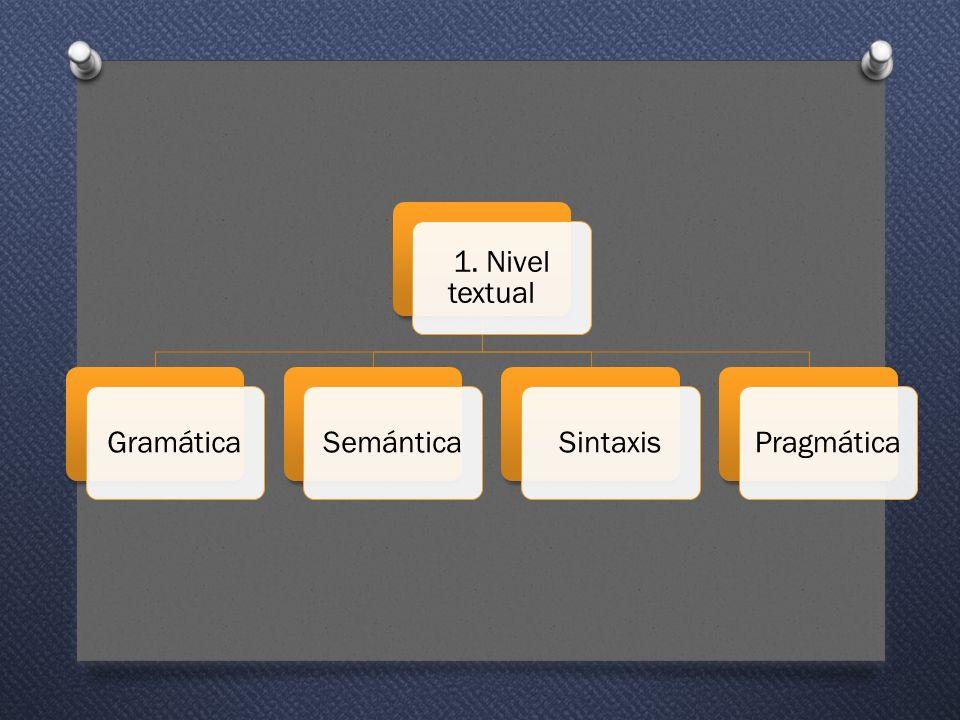 1. Nivel textual Gramática Semántica Sintaxis Pragmática