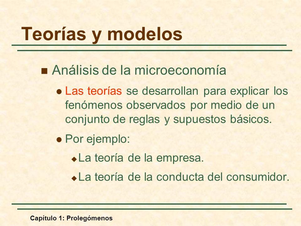 Teorías y modelos Análisis de la microeconomía